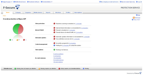 F-Secure Protection Service for Business, Standard with Server